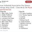 KVA Rankings